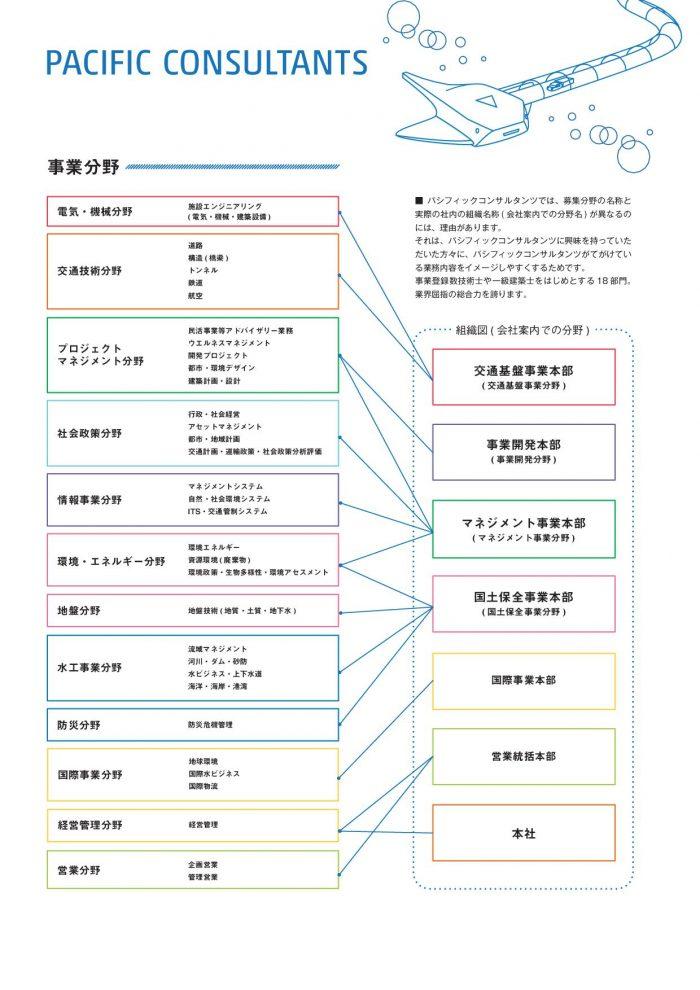 PCKK入稿表-001